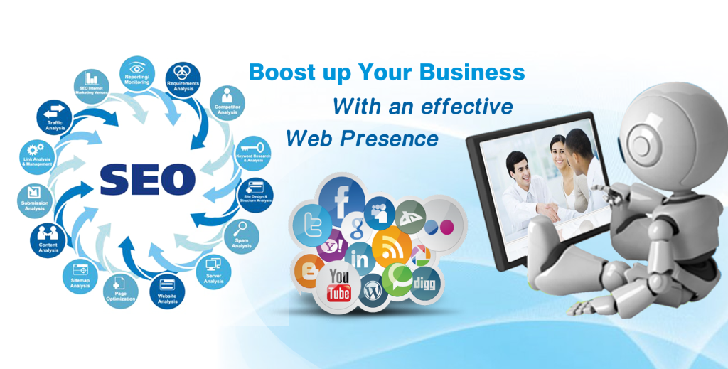 Give your Business an online presence with Inventive Web Track