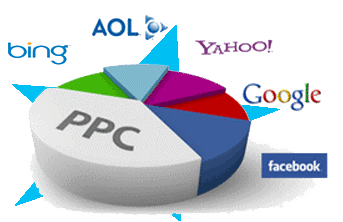 PPC company USA- Basic PPC services