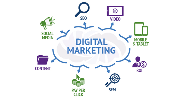 The most demanding digital marketing strategy of 2020