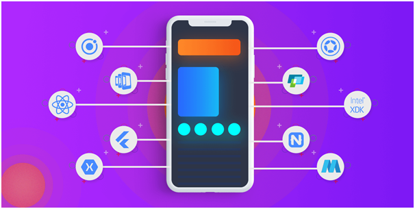 Do you know that mobile app development outsourcing is the right choice for you?