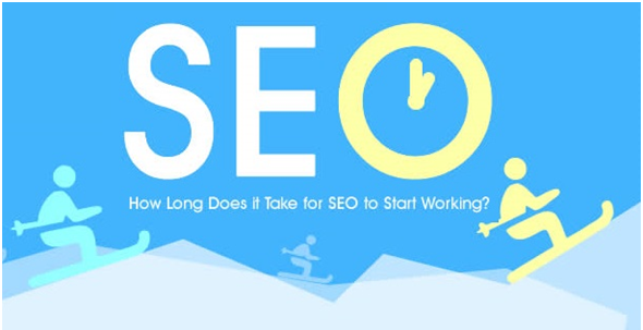 Why does it take so long for SEO to get results?