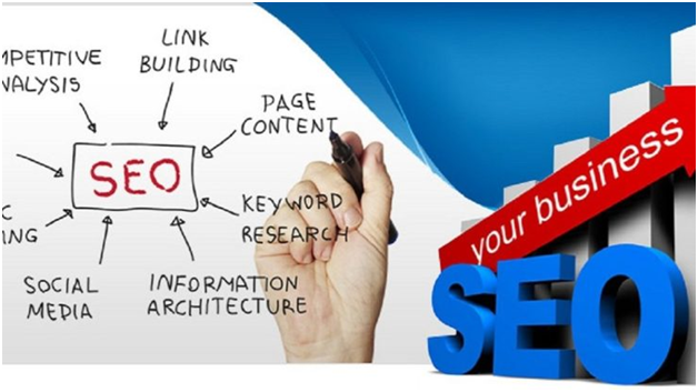 What to search for while contracting an SEO company?
