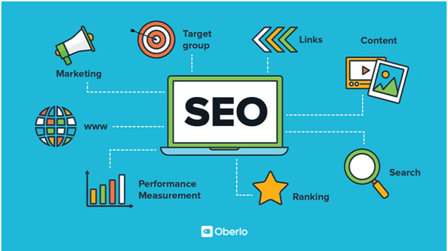 Step by step instructions to pick a SEO organization