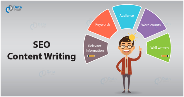 Why Hire a SEO Company? – Why It's Important for Business